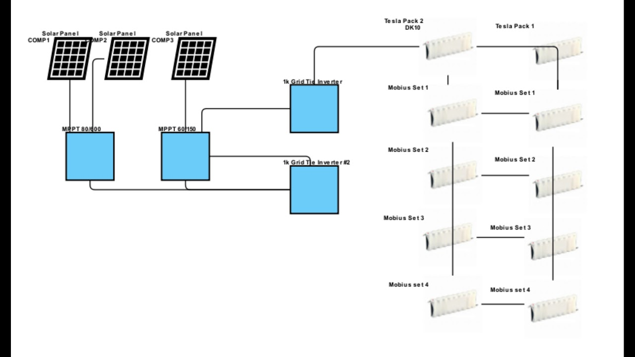Very Simple Schematic Of My Diy Powerwall Setup