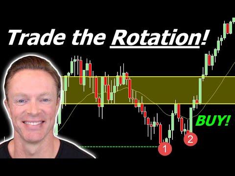 This Range 'Rotation'