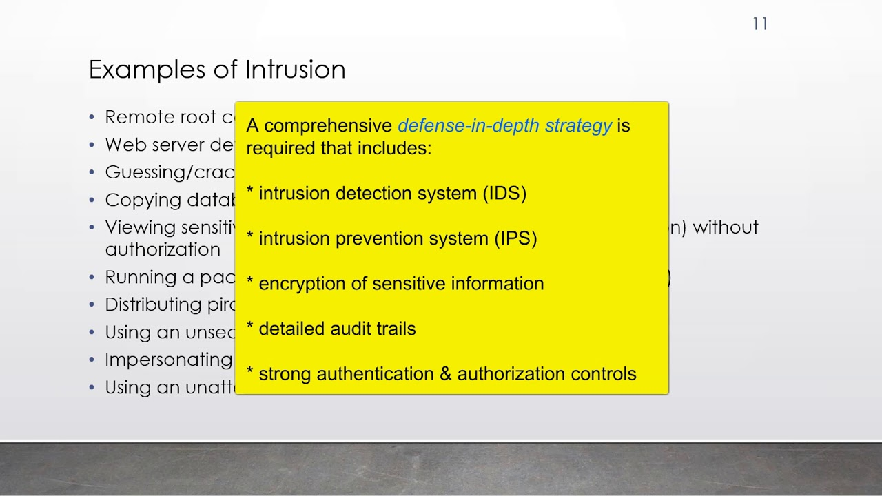 Intrusion Detection Part 1 Youtube