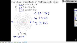 Honors Math 3 - 12.1.2: Graphing Polar Coordinates Part 2