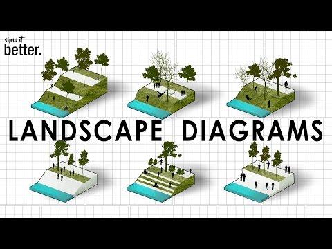 Landscape Architecture Diagrams In Photoshop
