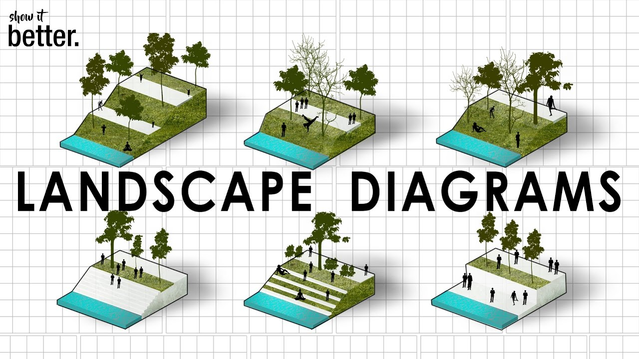 hight resolution of landscape architecture diagrams in photoshop