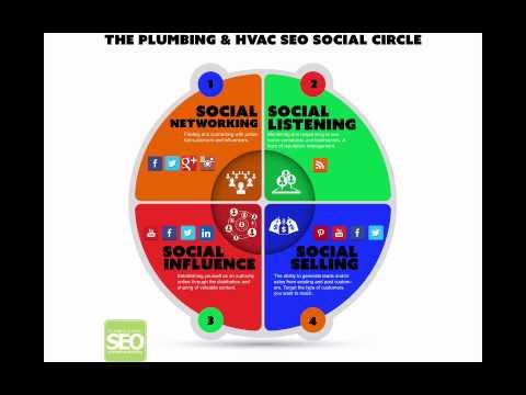 Plumber SEO The Social Media Circle