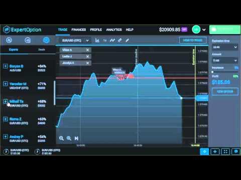ExpertOption Наблюдение за трейдерами и копирование сделок