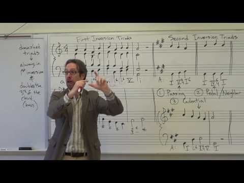 Dr. B Music Theory Lesson 18 (1st Inversion Triad Examples & Intro to 2nd Inversion Triads)