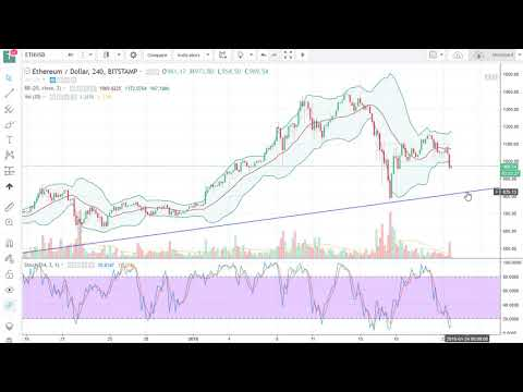 ETH/USd Technical Analysis January 23, 2018 by FXEmpire.com