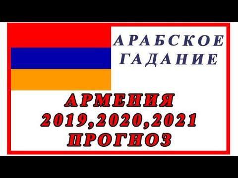 АРМЕНИЯ ПРОГНОЗ 2019, 2020, 2021