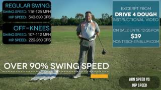 Hip Speed and Swing Speed
