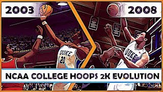 NCAA COLLEGE HOOPS 2K games evolution
