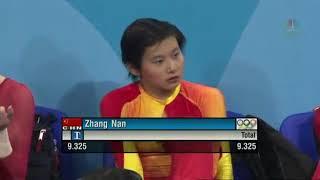 2004 Gymnastics All Around (Full Length, Different Version)