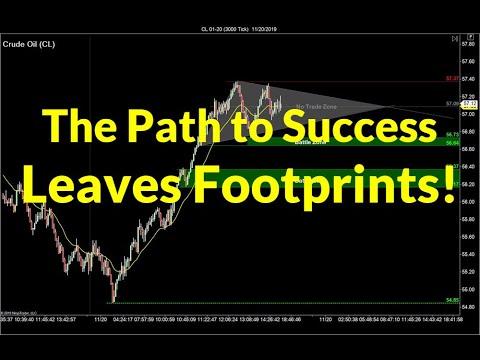 4 Habits of Successful Traders | Crude Oil, Emini S&P, Nasdaq, Gold