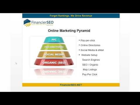 Financial Advisor Digital Marketing Strategy - Call us (713) 857-8403