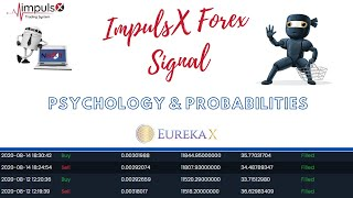 ImpulsX Forex Signal Psychology & Probabilities - 16th Aug, 2020 Webinar With Victor!