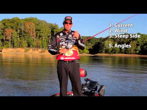 How to Fish Points for Bass