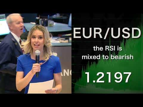 02/28: Stocks strength eases, Sterling steals focus (12:47ET)
