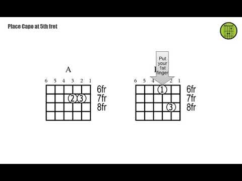 39 Chords To Skip To My Lou Youtube