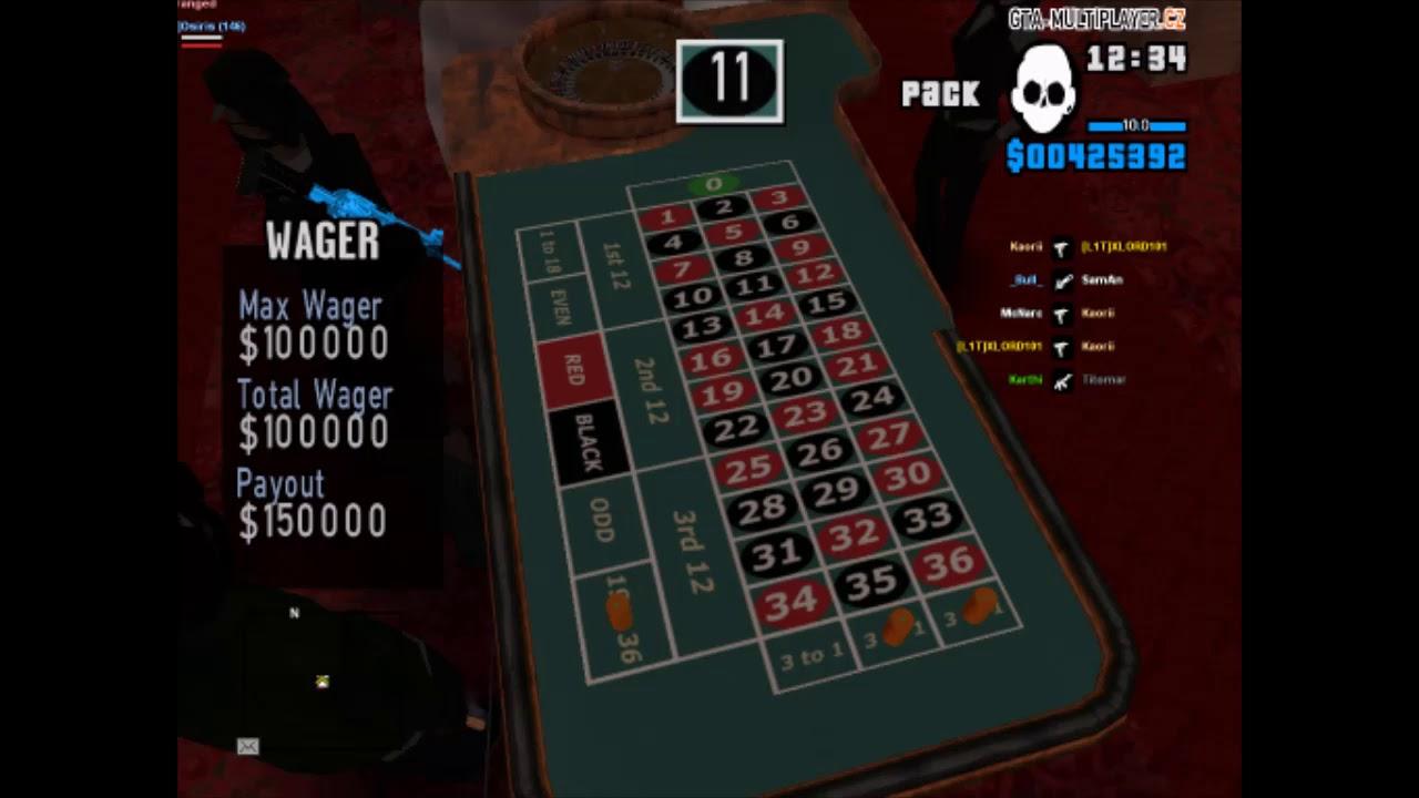 Easiest Way To Make Money Gambling
