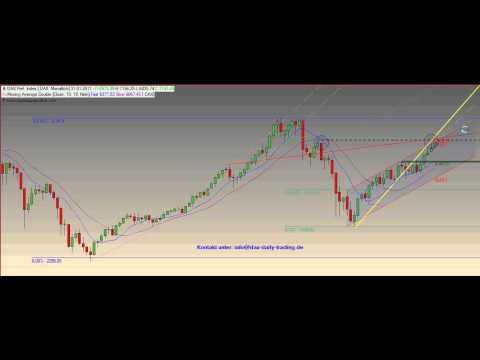 Dax Daily 18.01.2011