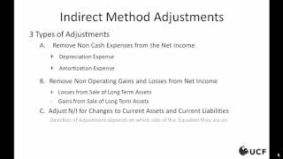 Financial Accounting - Cash Flow Statement - Indirect Method Adjustments
