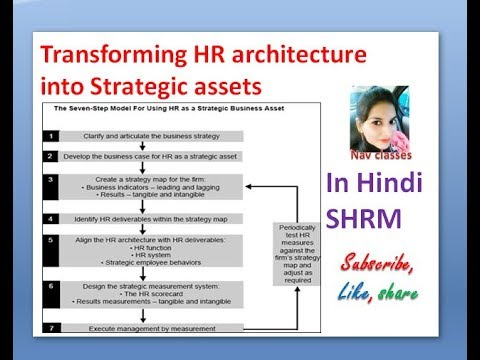 Transforming HR architecture into Strategic assets | HRM | SHRM | in Hindi  | Class 10