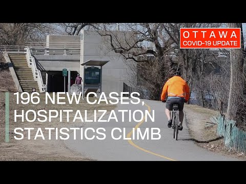 Ottawa COVID-19 Update: 196 new cases, hospitalization statistics climb