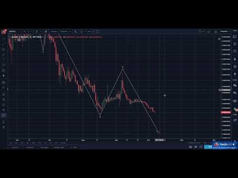 Bitcoin Technical Analysis (BTC) : Thanks For The X-mas Correction  [December, 2017]