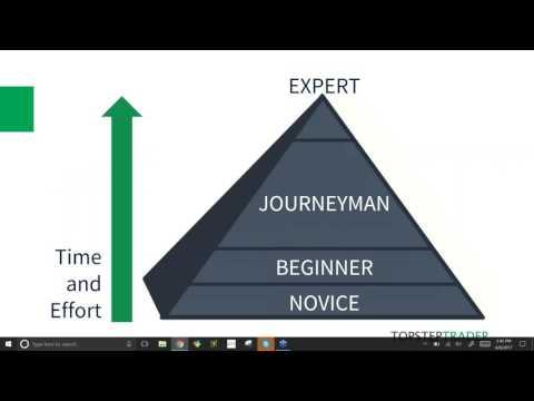 Finding Success in Futures Trading w/John Hoagland @ TopstepTrader