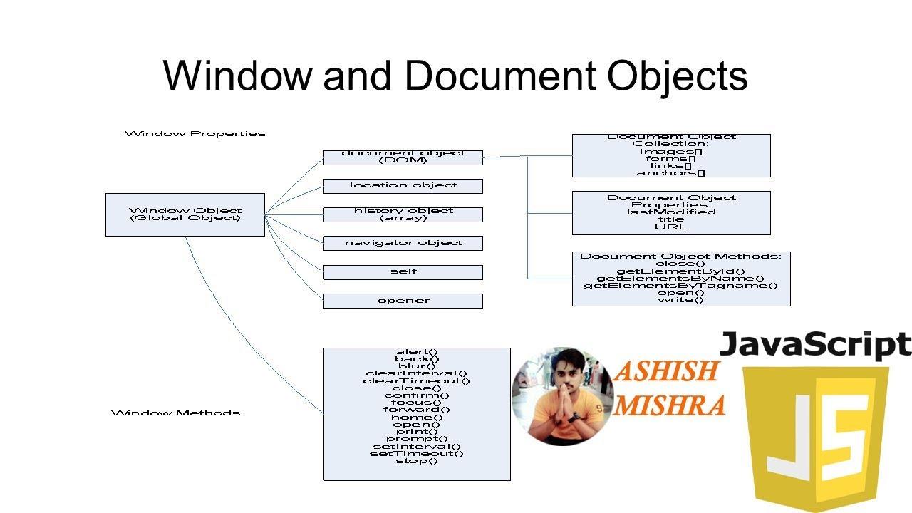 Javascript Print Url