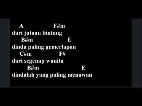 Chords For Dinda Kugiran Masdo Chord Guitar Lyrics