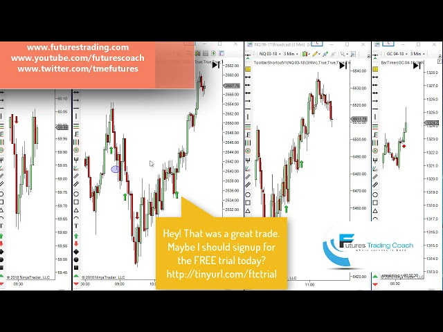 021218 -- Daily Market Review ES CL GC NQ - Live Futures Trading Call Room