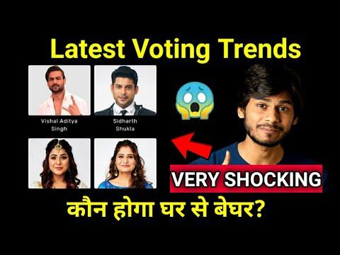 bigg-boss-13:-latest-voting-trends-|-कौन-होगा-घर-से-evict?