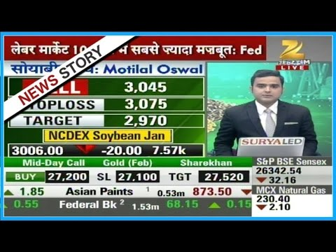 Mandi Live: What should be the strategy of Gold to increase rates post US Fed meet?