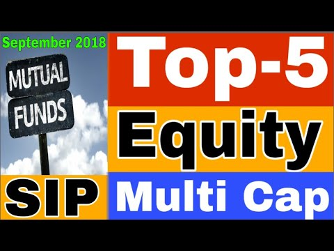 Top Performing Systematic Investment Plan (SIP) - Equity: Multi Cap