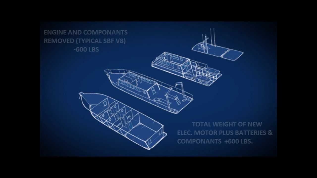 duffy electric boat wiring diagram wiring diagram