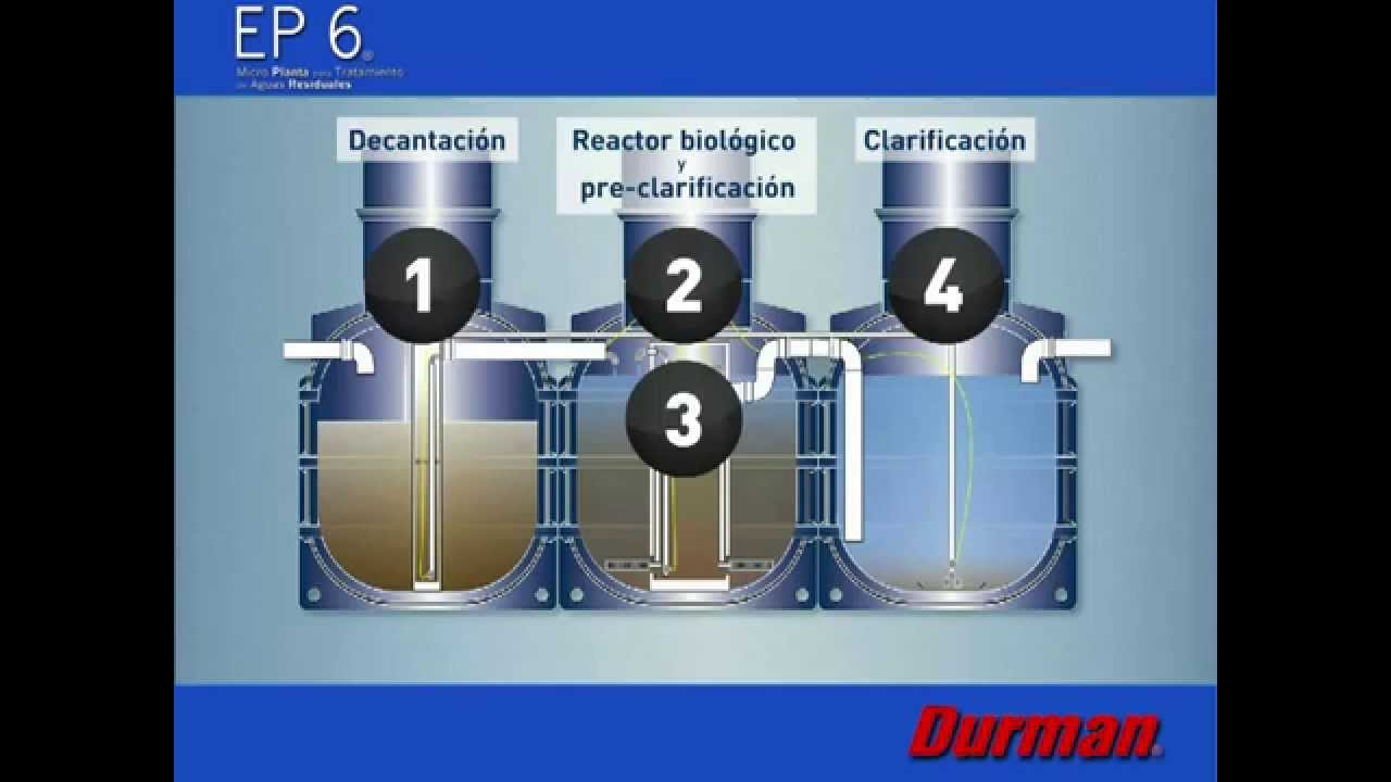 Planta de tratamiento de agua residual modelo ep6 youtube - Tratamiento del agua ...