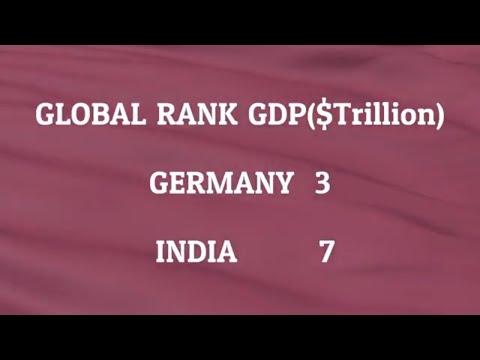 INDIA GERMANY Economy & Military Comparison 2017-2018-INDIAN vs GERMANY Economy 2017 Analysis,Growth