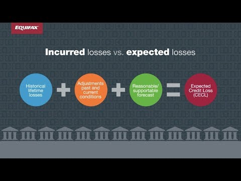 SmartReserve™ from Equifax: Helping Lenders Prepare for CECL
