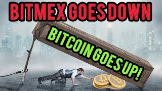 The Bitmex Trap - Why #Bitcoin Really Went Up!