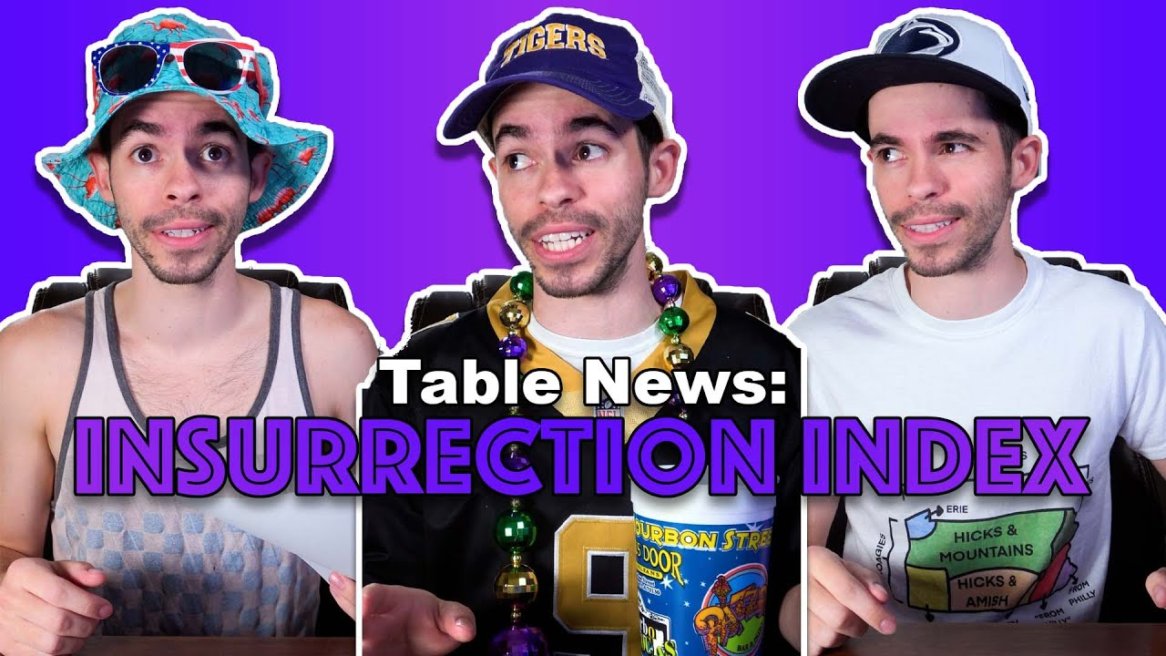 Table News: Insurrection Index