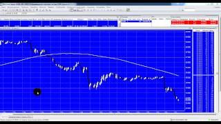 Обучение заработку на фондовом рынке