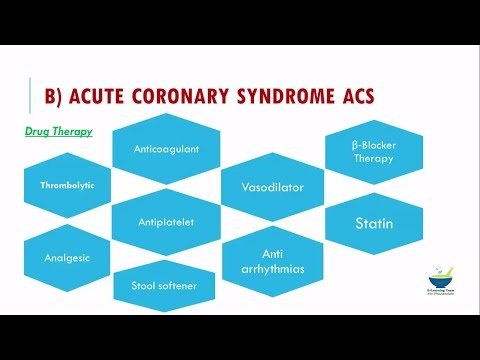 pharmacology - CVS 4 - Coronary artery disease - Dr/ Asmaa Ali