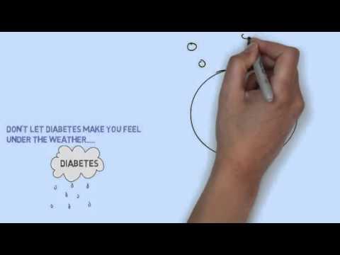 Diabetes Education Network, The Bahamas