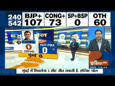 Exit Poll 2019: Mumbai में Shiv Sena का राज, Congress की ज़मानत ज़ब्त   IndiaTv Exit Polls 2019