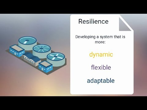Introduction to resilience in the water sector