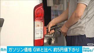 ガソリン5カ月ぶり安値 GWに比べ5円20銭↓(19/08/16)