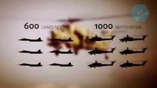 Военная стратегия России 2020