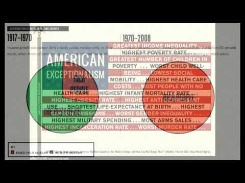 An Introduction to the Global Elite and the American Oligarchy