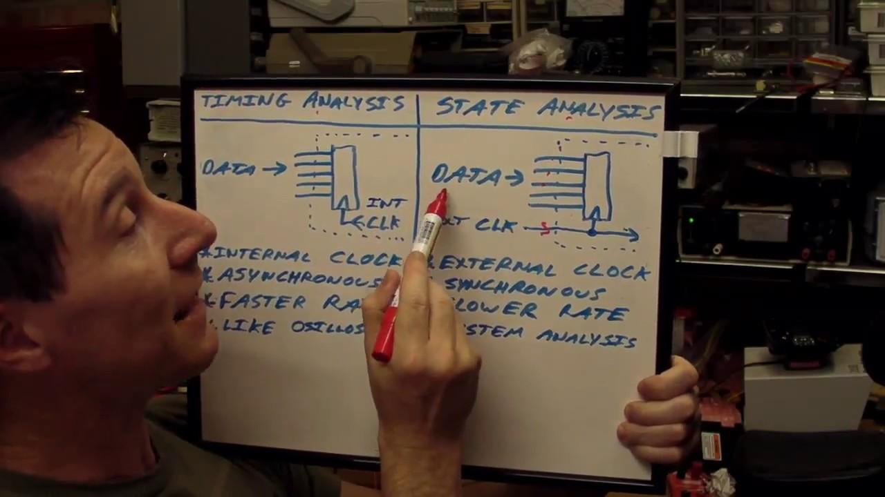Eevblog 44 Part 1 Logic Analyzer Tutorial Youtube Diagram