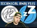 Litecoin Technical Analysis - Comparing To Bitcoin