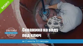 видео Бурение скважин на воду в Нижнем Новгороде и области, цена, стоимость бурения скважины